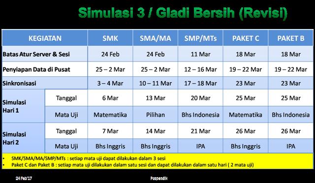 Jadwal Simulasi 3 - Gladi Bersih